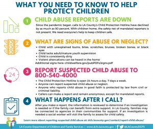 What You Need to Know to Protect Children Against Abuse