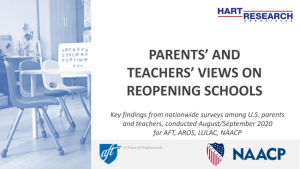 HART Research Study: Parents' and Teachers' View On Reopening Schools